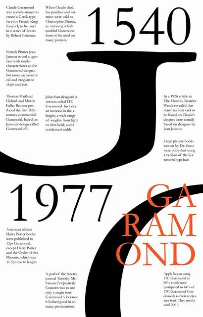 Garamond Poster Posters Typography Type Font Behance