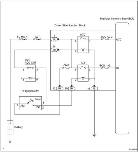 Toyota Sienna Service Manual Ignition Switch Circuit