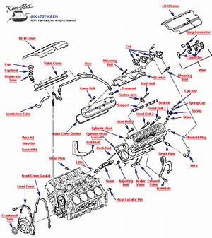 1995 Corvette Engine Diagram 26875 Archivolepe Es