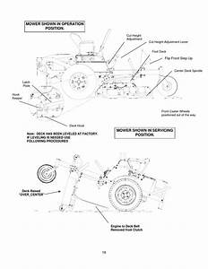 Country Clipper Wiring Diagram
