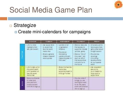 Nonprofit Social Media Strategy Template by Is Your Non Profit Blooming Socon13