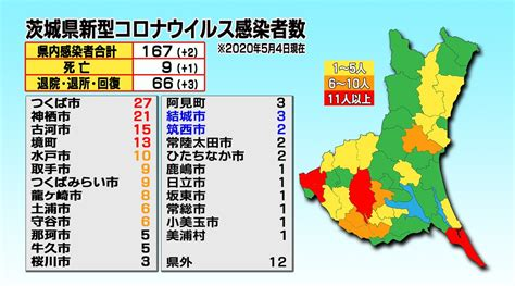 茨城 県 今日 の コロナ 感染 者