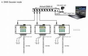 Led Digital Pixel Led Controller Music Dmx Controller