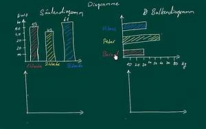 Construction Diagramme