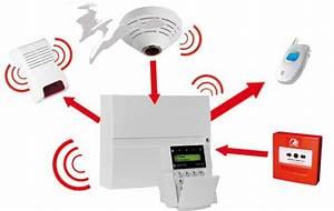 Test Alarme Maison : une alarme connect e pour une s curit optimis e ~ Premium-room.com Idées de Décoration
