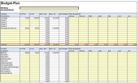 vorlage fuer budgetplan aenderungsantrag und auswertung