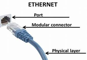 How To Convert Wifi To Ethernet   The Complete Guide