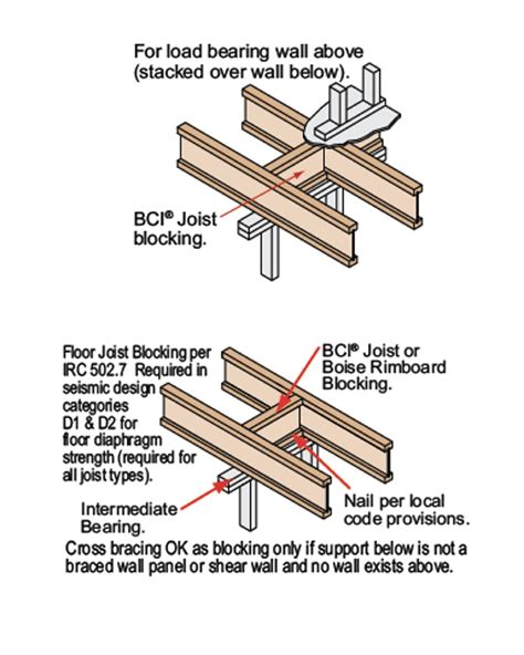 tji floor joist details ok i joists internachi inspection forum