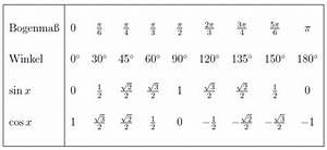 Arccos Berechnen : wer wei ob ich im internet f r meine matheklausur eine gute tabelle mit speziellen ~ Themetempest.com Abrechnung