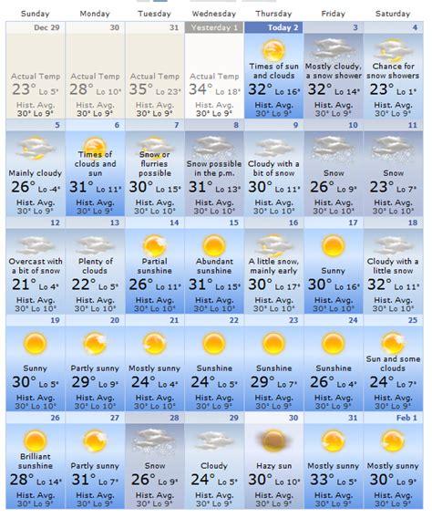 range weather forcast image gallery range weather forecast