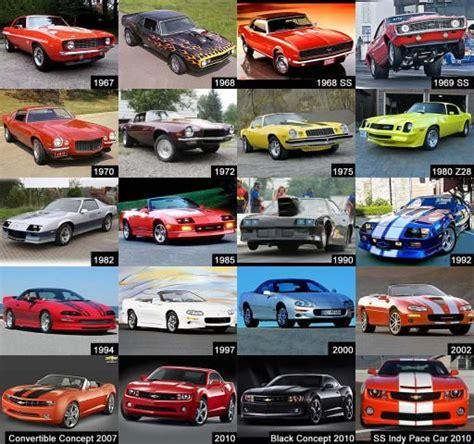 evolution chevrolet camaro auto chevy camaro
