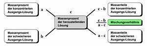 Massenanteil Berechnen : l sungen ~ Themetempest.com Abrechnung