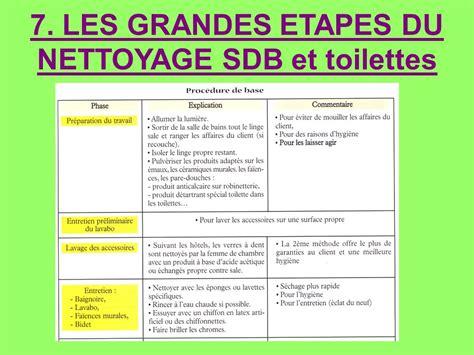 protocole nettoyage bureau code du travail toilettes 28 images kit affichage