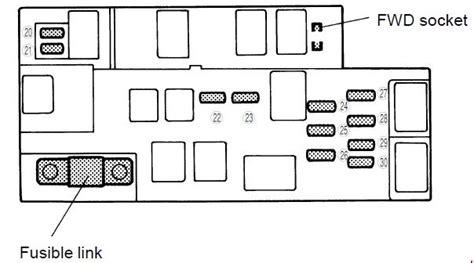Subaru Impreza Fuse Diagram by Subaru Impreza 1999 2001 Fuse Box Diagram Auto Genius