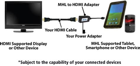 connect my phone to my tv mhl adapter connect your device to your television