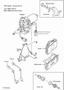 Ford Scorpio Wiring Diagrams