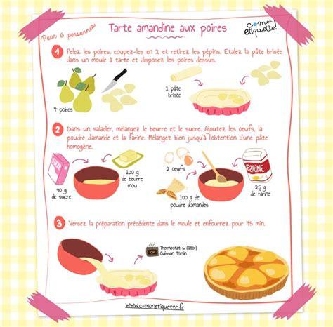 recette cuisine enfants les 20 meilleures idées de la catégorie cuisine enfants