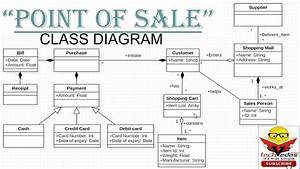 Class Diagram With Examples