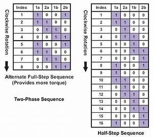 Arduino   Stepper  Theory