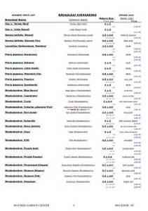 Nursery House Plants by Rochester Landscaping Nursery Plants Plants Price List