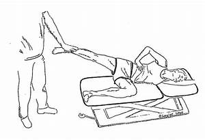Manual Muscle Testing  Mmt  Of The Hip