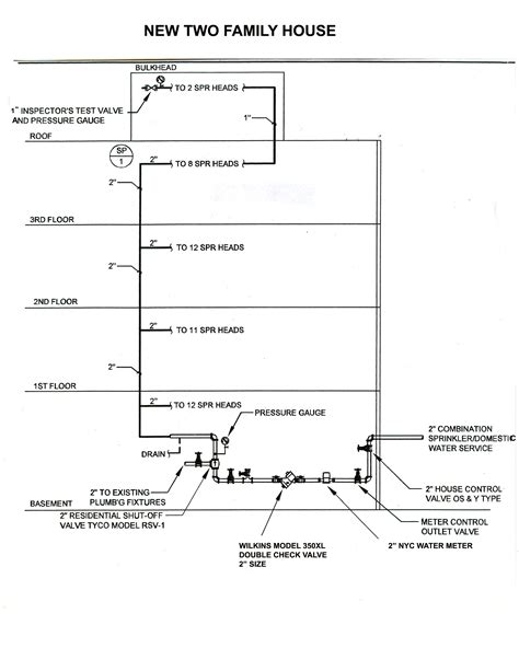 residential irrigation systems cost combination water meters diagram water meter types theindependentobserver org