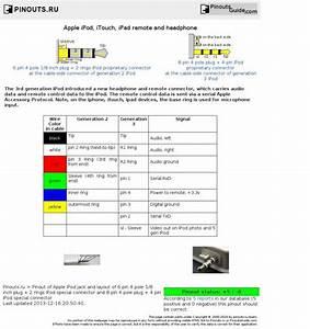 3 Pin Plug Color Code