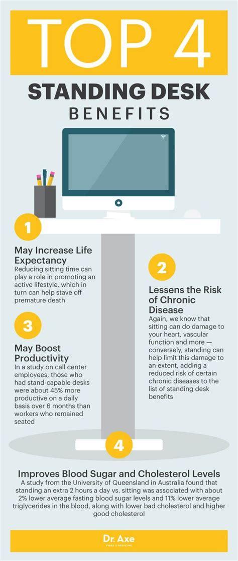1000 Ideas About Standing Desk Benefits On Pinterest