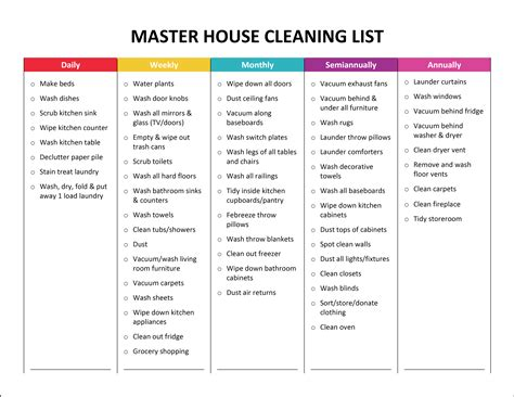 cleaning list master house cleaning list