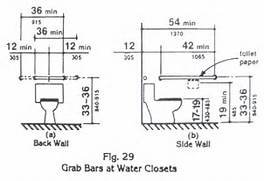Ada Commercial Bathroom Requirements 2015 by ANSI Vs ADA Restroom Grab Bar Requirements EVstudio Architect Engineer Den