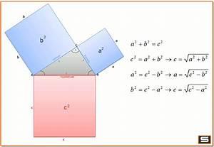Quadrat Fläche Berechnen : satz des pythagoras formeln und erkl rung ~ Themetempest.com Abrechnung