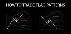 Bull Flag and Bear Flag Chart Patterns Explained