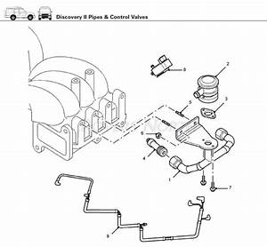 2003 Land Rover Discovery Engine Diagram