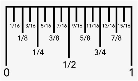 read  ruler  calculator