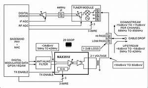 Block Diagram For Max3510 Upstream Catv Amplifier