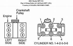 Spark Plug Wire To Coil Diagram For 2001 Mazda Mpv Needed