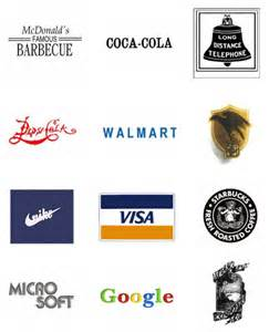 The Evolution Of 12 Famous Brand Logos In Awesome Gifs