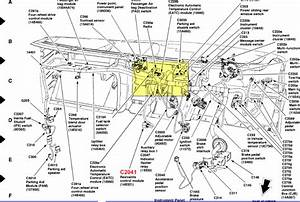 Labeled Car Dashboard Diagram Gallery