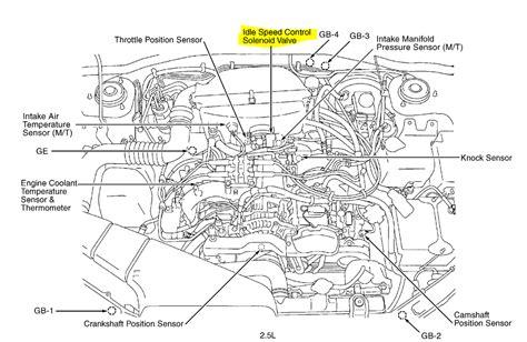 Subaru Outback Engine Diagram Cars Review
