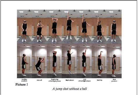 Biomechanical Analysis of the Jump Shot in Basketball from ...
