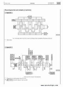 Iveco Nef Engine N45 Mna M10  U0026 N67 Mna M15 Pdf Manual
