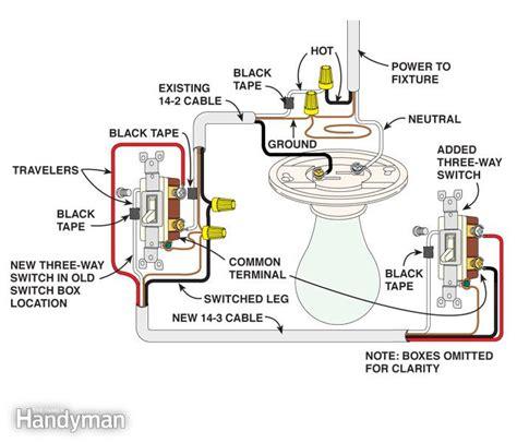 wire    switch  family handyman