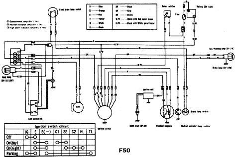 Index Diagrams Suzuki Singles