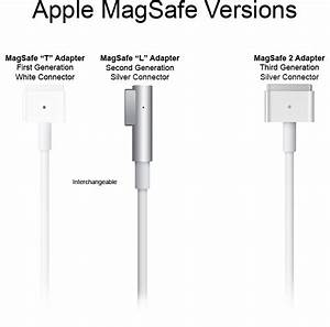 Genuine Apple 60w Magsafe Power Adapter  For Macbook Pro