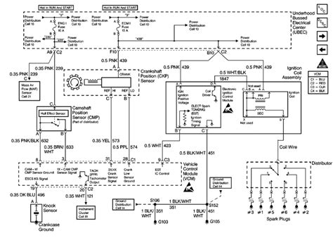 2000 S10 Dash Wiring Diagram by How Do You Get The Wiring Diagram The For A