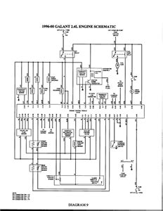 mitsubishi galant wiring diagram image similiar 2001 mitsubishi galant wiring diagram keywords on 1999 mitsubishi galant wiring diagram