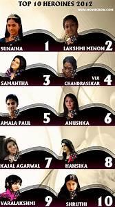 Top 10 Heroines Of Tamil In 2019 Tamil Movie Music