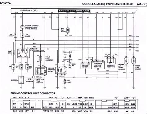 toyota aristo vvt i ecu pinout wiring diagram wiring