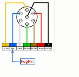 similiar led trailer lights wiring keywords, Wiring diagram