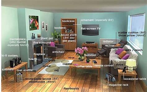 is livingroom one word house rooms english lounge by giacomina de vinco